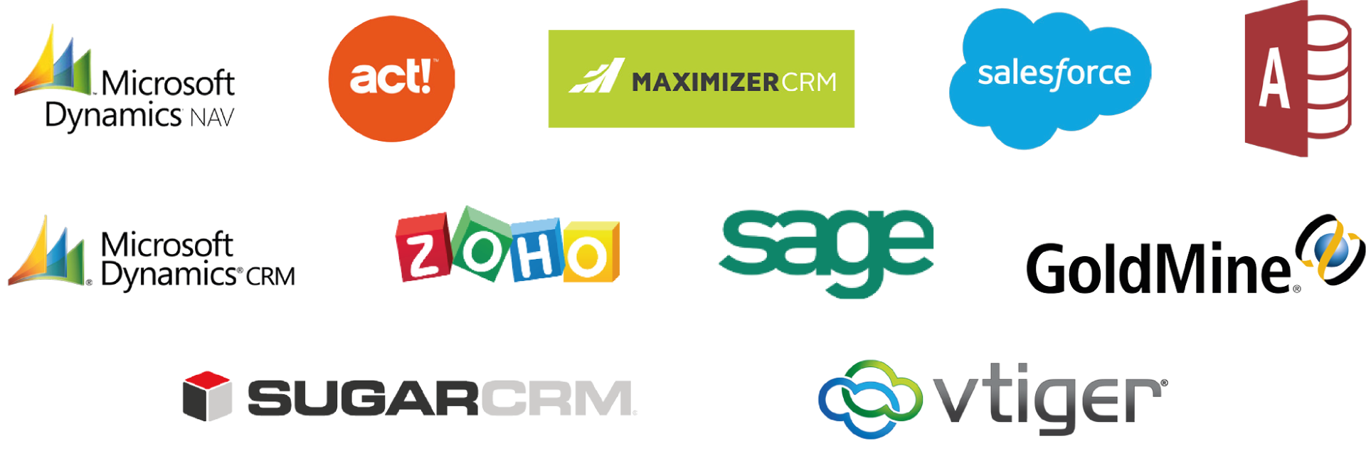 CRM - Supported Systems